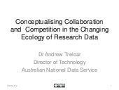 Research data ecology