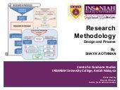 Research Methodology  Lecture for Master & Phd Students