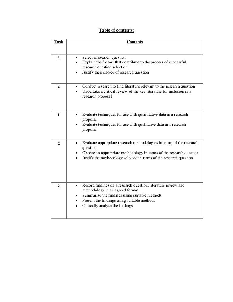 research paper abstract structure persuasive writing