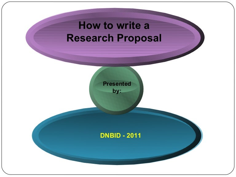 Research Proposal Dnbid Lecture