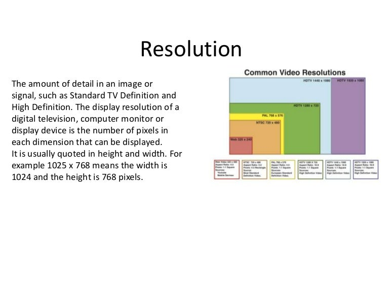 what is standard tv resolution