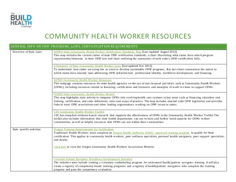 Resources for Programs Using Community Health Workers