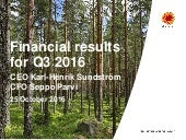Financial results for Q3 2016