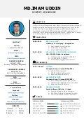 SEO Expert In BD   Resume Of Md. Imam Uddin