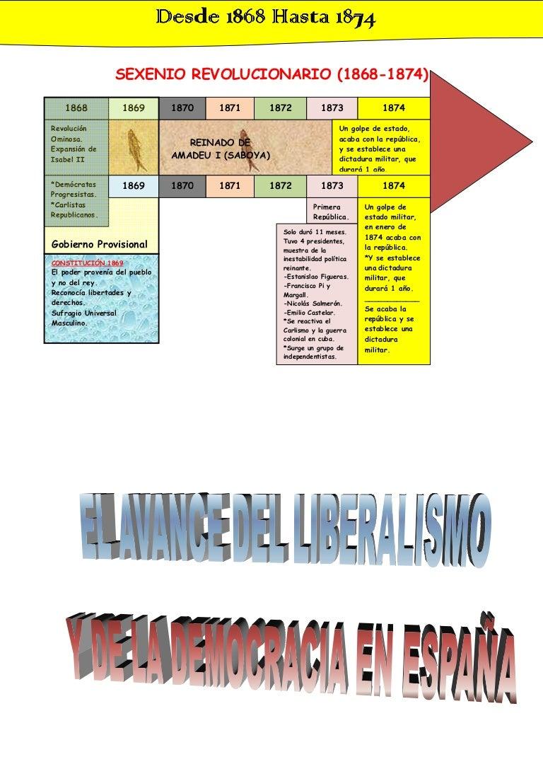 Resumen temario 4