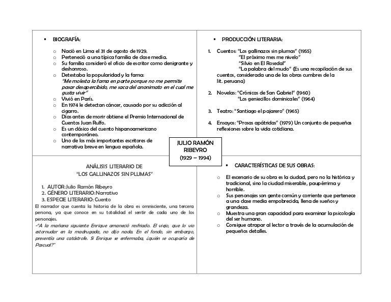 Perfecto Pluma De Wordpress Tema Composición - Colección De ...