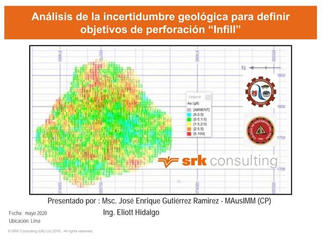 """Análisis de incertidumbre geológica para definir objetivos de perforación de relleno (""""Infill"""")"""