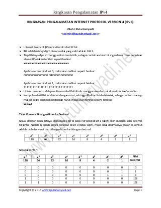 Ringkasan Pengalamatan Internet Protocol (IP) Versi 4