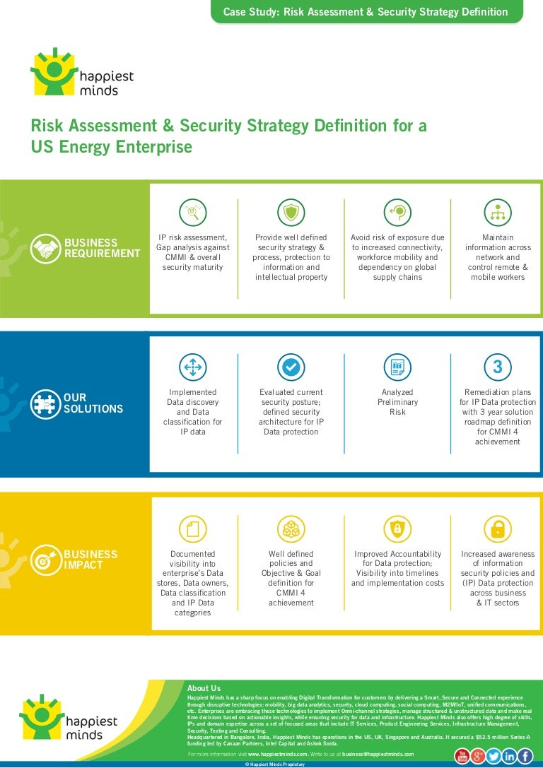 Case Study: Risk Assessment & Security Strategy Definition - Happiest…