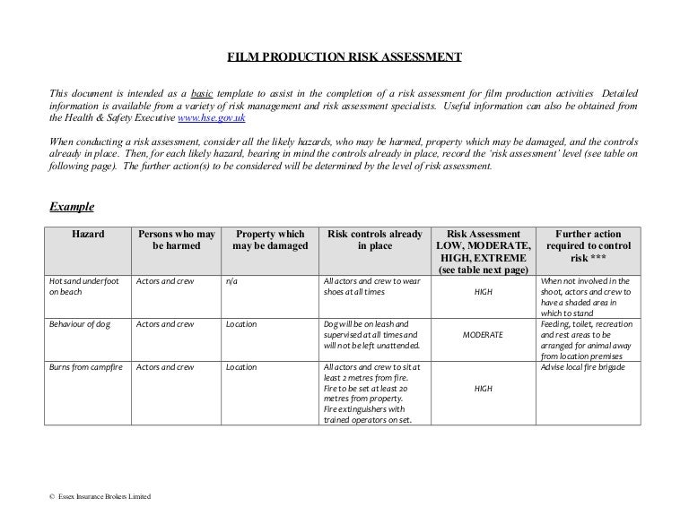 Property Assessment Template. 2 Uniform Residential Appraisal