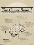 A Gamer's Brain- By Rob Beeson