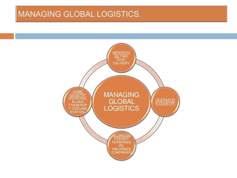 Role Of Global Logistics