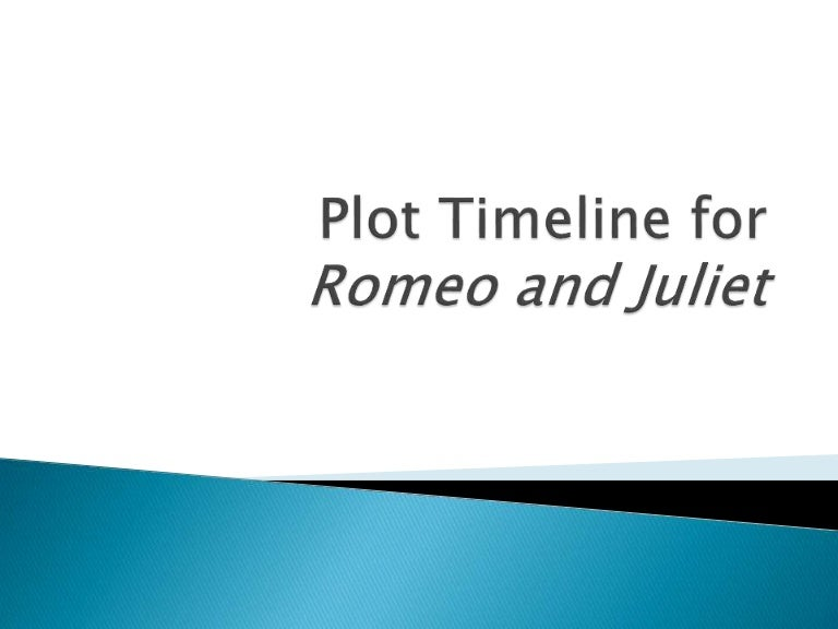 Romeo and juliet plot timeline