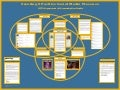 Student Poster: Creating A Positive Social Media Presence