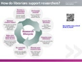 How do librarians support researchers?