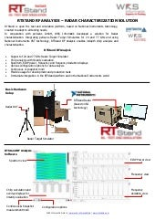 RTStand RF Analysis - Radar characterization solution