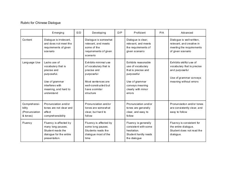 rubric for chinese dialogue