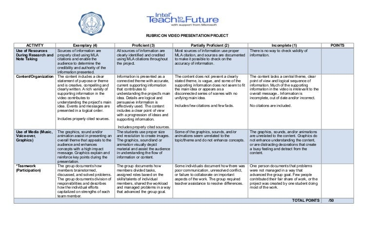 Rubric On Video Presentation Project