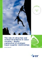 Anna Aminoff: The role of attraction and control boundaries in value creation – dyadic exploration of strategic buyer-supplier relationships – VTT Science 90