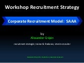Corporate Recruitment life cycle model: SAAA  by Alexander Crepin