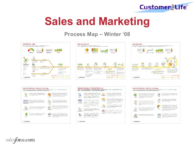 Sales And Marketing Process Maps 1107