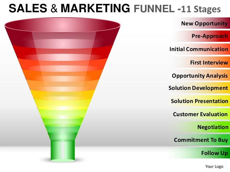Sales and marketing funnel 11 stages powerpoint presentation templates