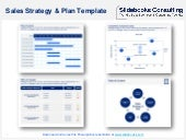 Sales Strategy and Plan Template in Powerpoint   By ex-McKinsey Consultants