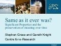 Same as it ever was? Significant Properties and the preservation of meaning over time