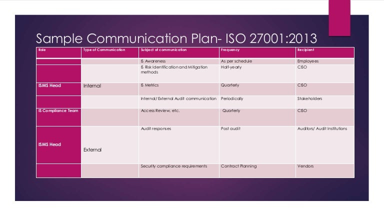 Sample Communication Plan Iso 27001