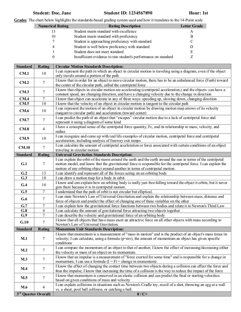 Sample Standards Based Report Card For Physics