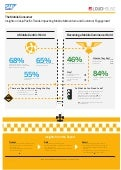 SAP Mobile Consumer Survey Report_APAC