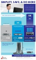 Consolidate SAS 9.4 workloads with Intel Xeon processor E7 v3 and Intel SSD technology - Infographic