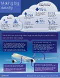 Making Big Data Fly - Microsoft Services Infographic