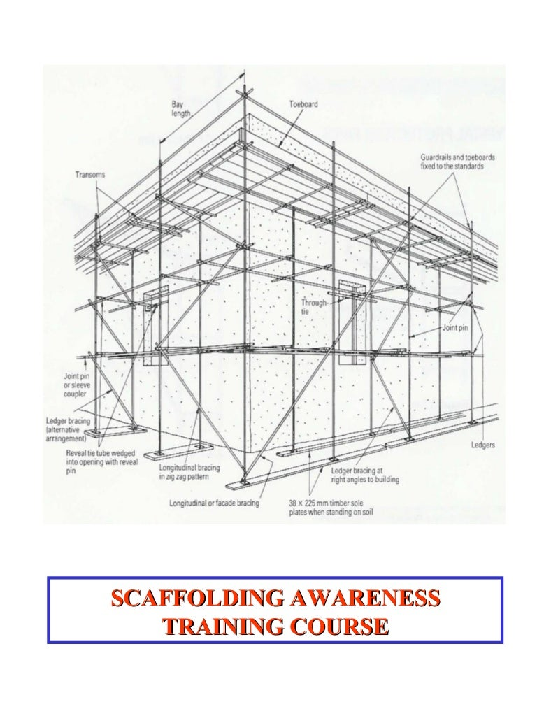 Scaffolding Parts And Terms : Scaffolding awareness presentation