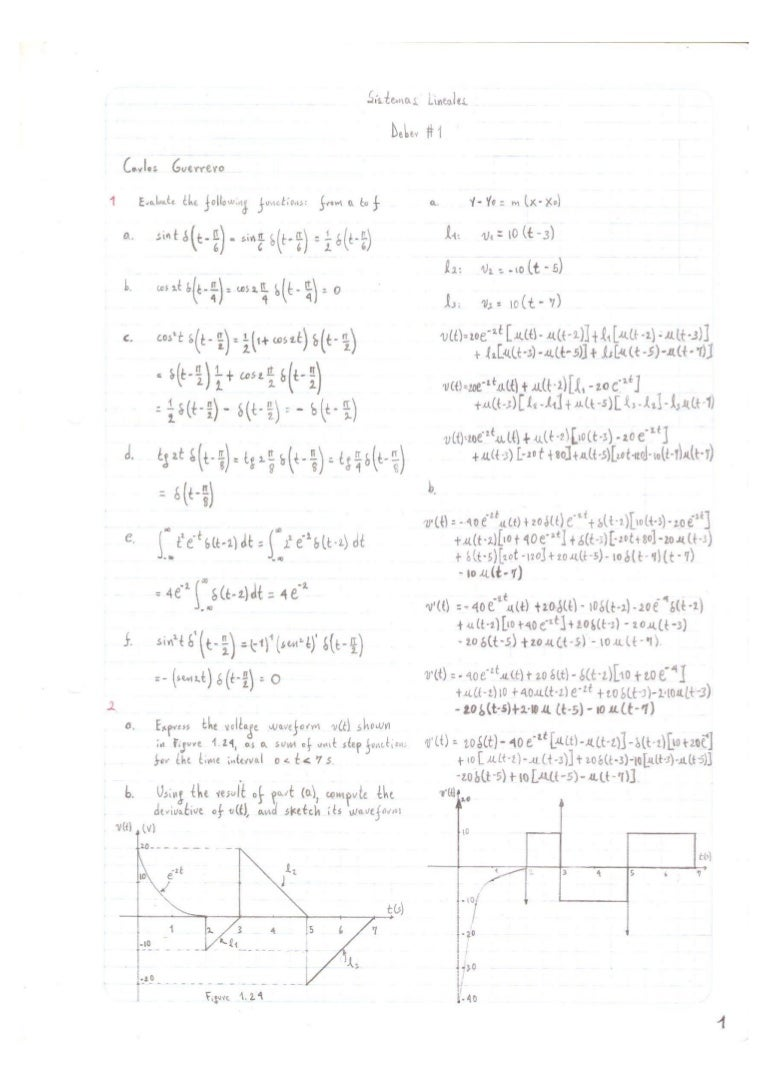 Schaums Outline Fourier Analysis Pdf