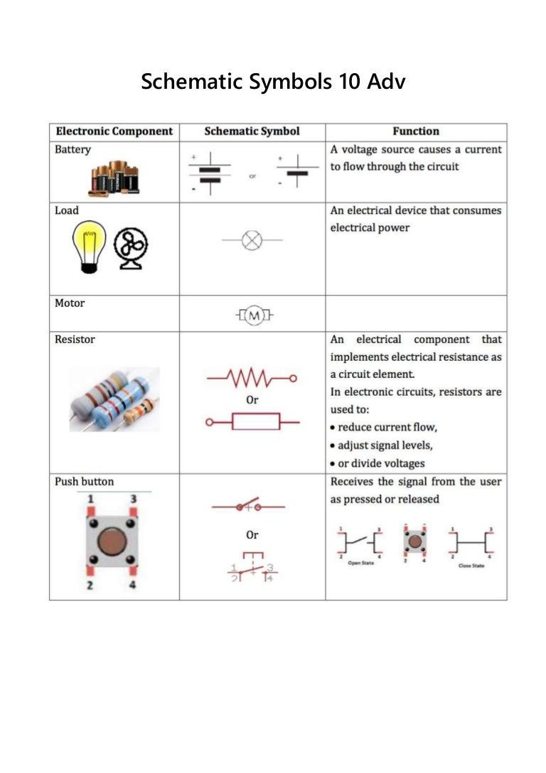 Schematic Symbols 10 Adv A Circuit Diagram Schematicsymbols10adv 170605130423 Thumbnail 4cb1496667896