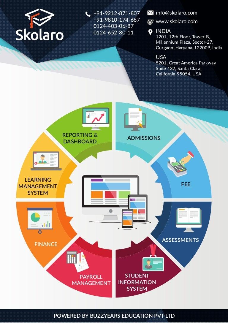 "Technology Management Image: ""Go Green, Go Paperless"" With Skolaro Cloud School"