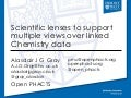 Scientific lenses to support multiple views over linked chemistry data