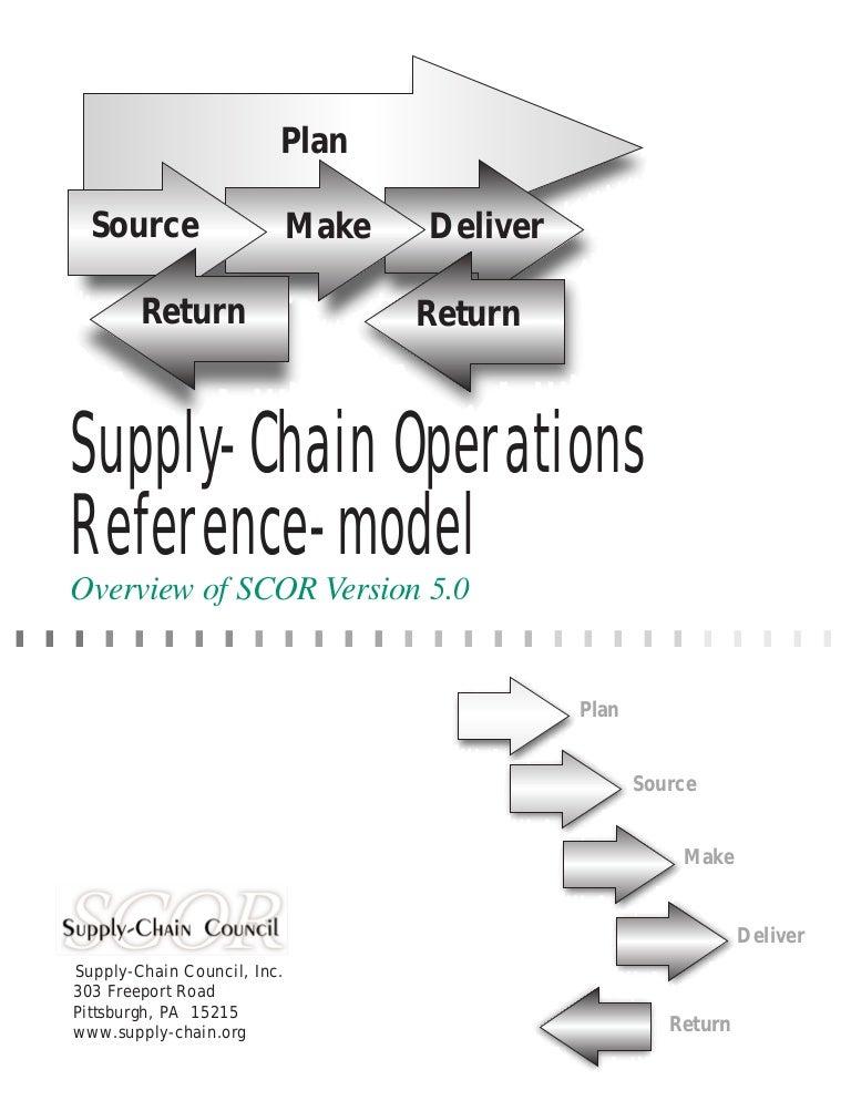 scor model example