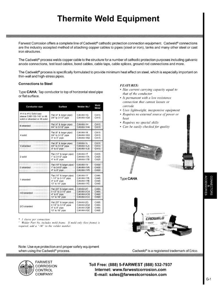 Thermite Welding Equipment Gas Diagram