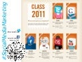 Seminario #SocialMediaMarketing