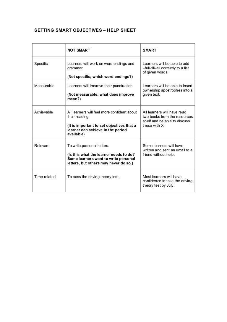 setting smart objectives help sheet