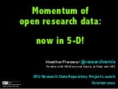 Momentum of Open Research Data: now in 5-d!