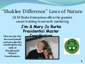 Shaklee Difference - Laws of Nature