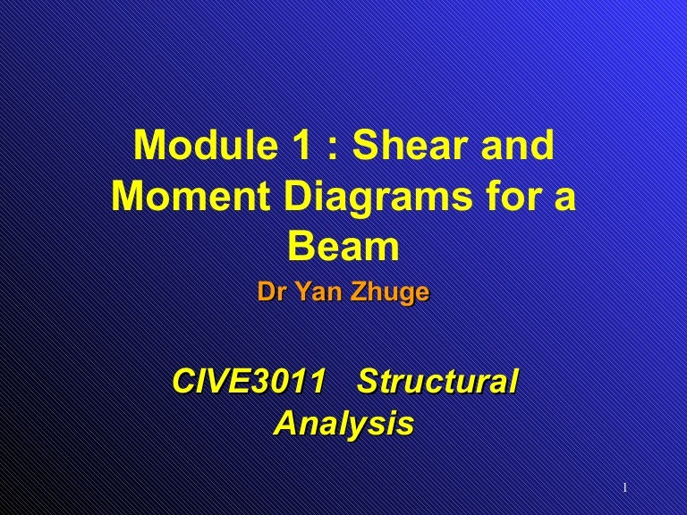 shear force and bending moment diagram pdf