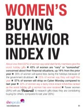 SheSpeaks/Lippe Taylor Women's Buyer Behavior Index Holiday 2013