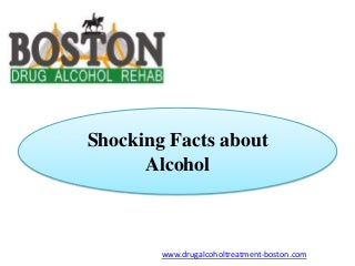 Shocking Facts about Alcohol