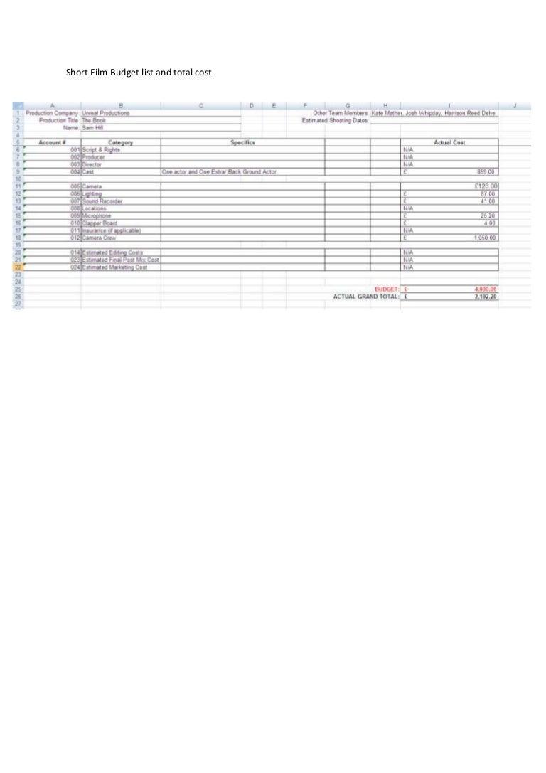 movie budget template - Akba.greenw.co