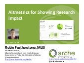 Altmetrics for Showing Research Impact