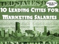 10 leading cities for marketing salaries